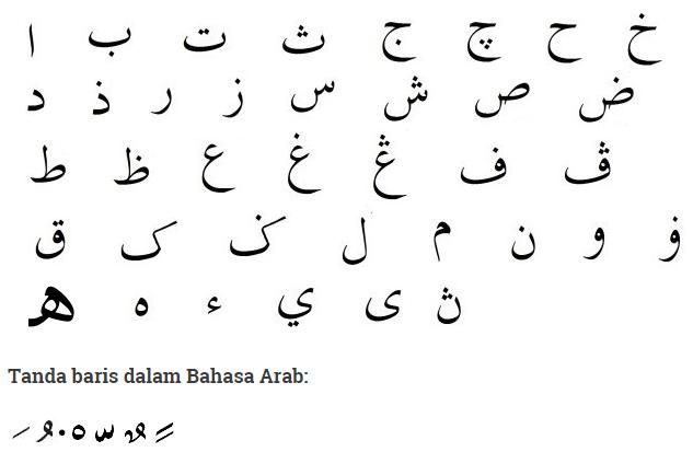 Combo Gambar Semua Huruf Jawi Dan Arab: - Jawi PNG