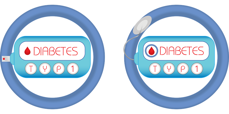 Juvenile Diabetes PNG - 48894