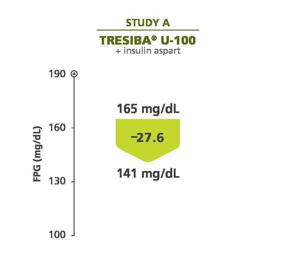 Juvenile Diabetes PNG - 48902