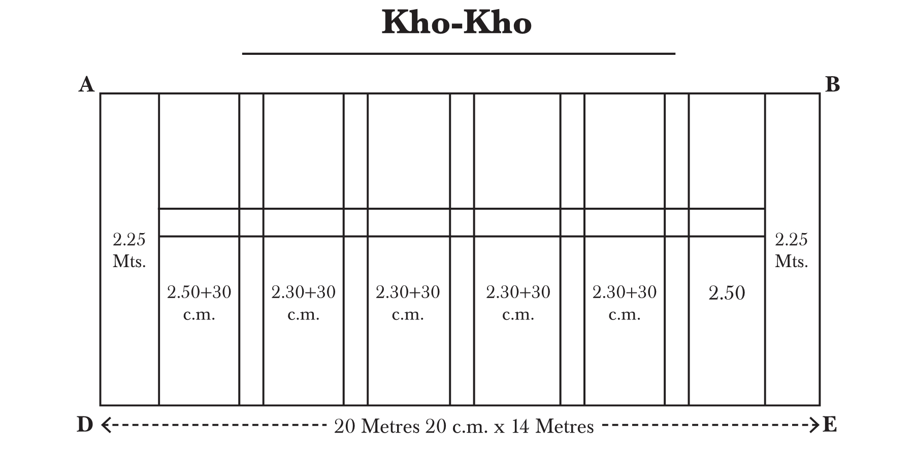 Endline: The lines AB and CD running parallel to each other and equal in  length to the length of the Kho Kho field are known as ENDLINES. - Kho Kho Game PNG