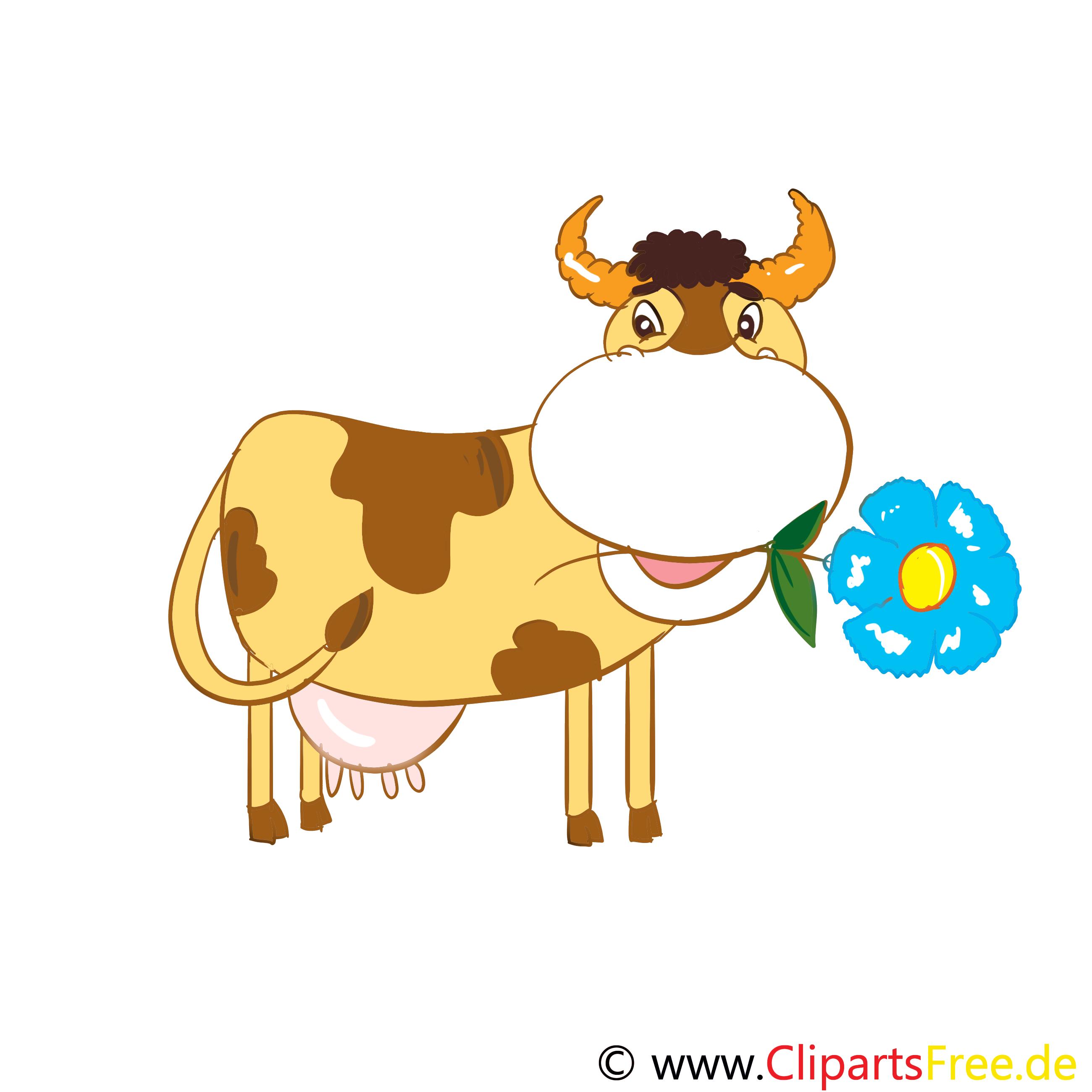 Cliparts Kuh Cartoon kostenlos - Kuh Melken PNG