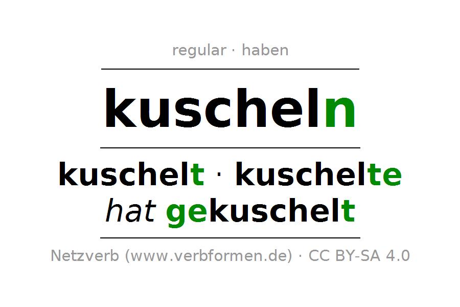 Conjugation of German verb kuscheln - Kuscheln PNG