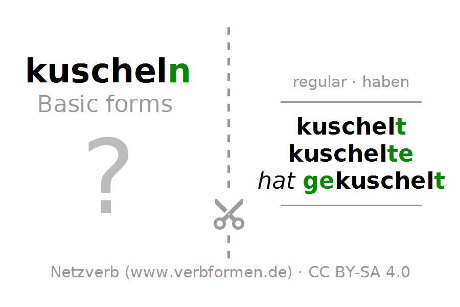 Flash cards for the conjugation of the verb kuscheln - Kuscheln PNG