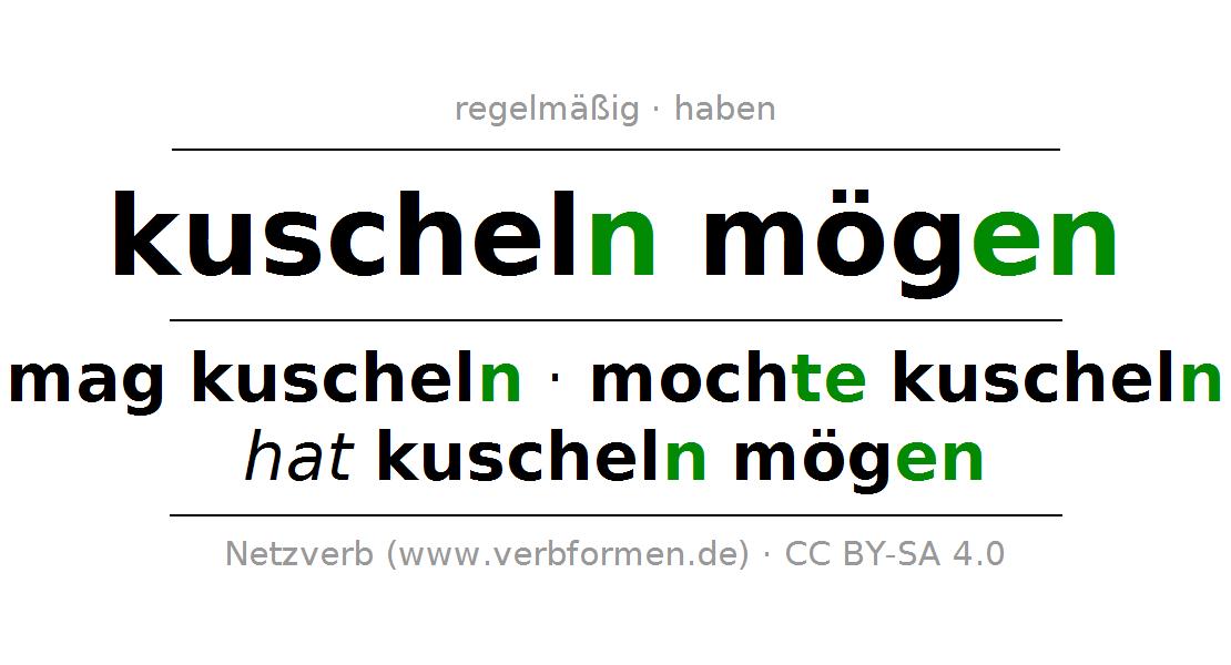 Konjugation des deutschen Verbs mag kuscheln - Kuscheln PNG