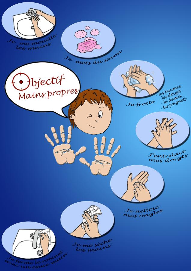 Expliquer le lavage des mains PlusPng.com  - Lavage Des Mains PNG