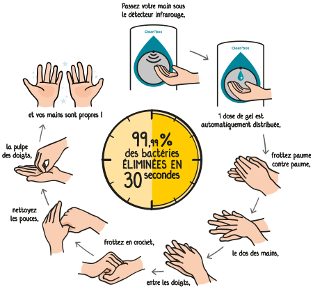 Lavage des mains png transparent lavage des mains png - Lavage des mains en cuisine collective ...