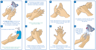 Télécharger la brochure Le lavage des mains - Lavage Des Mains PNG