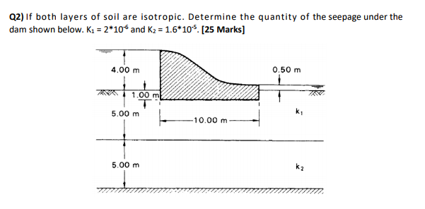 Q2) If both layers of soil are isotropic. Determine the quantity of the  seepage - Layers Of Soil PNG Black And White