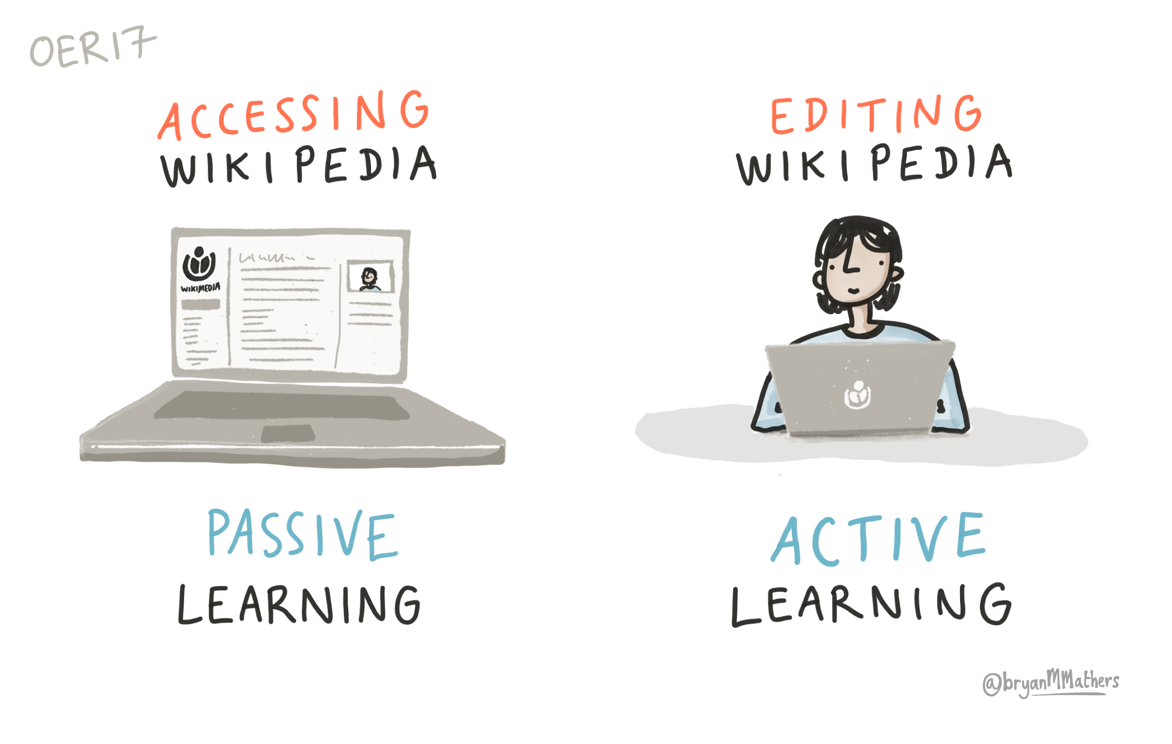 File:Wikipedia hd.png - Learning PNG HD