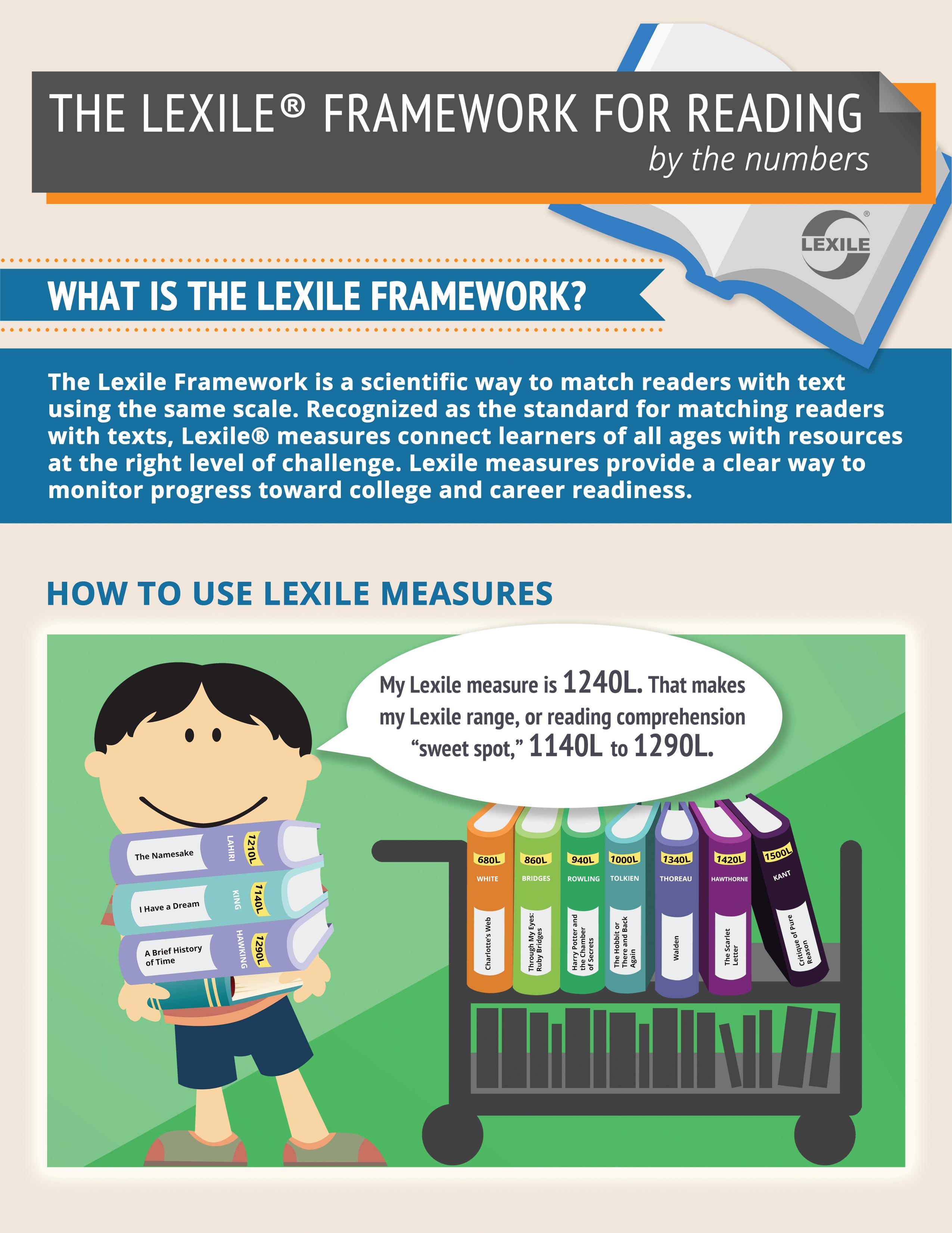 Lexile PNG-PlusPNG.com-2550 - Lexile PNG