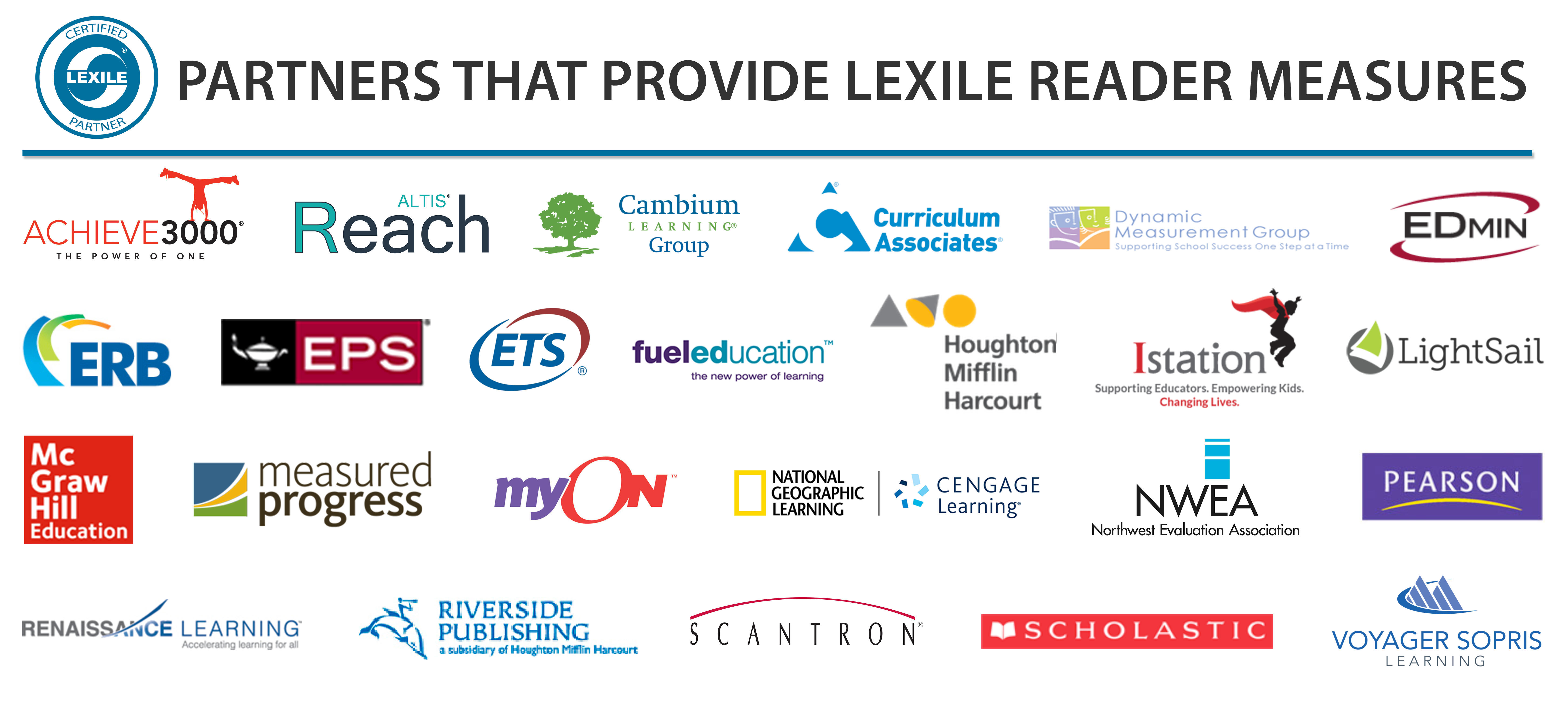Get a Lexile Reader Measure | The Lexile® Framework for Reading - Lexile PNG