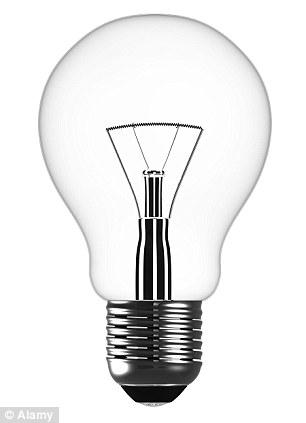 Lightbulb HD PNG - 118952