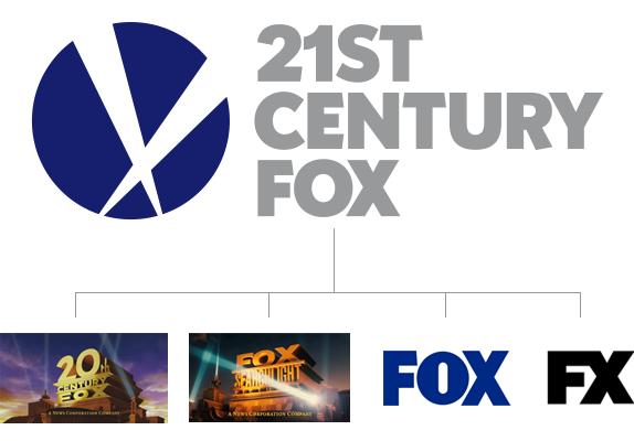 21st Century Fox Logo, New - Logo 21st Century Fox PNG