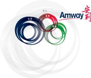 Amway Logo Vector - Logo Amway Deutschland PNG