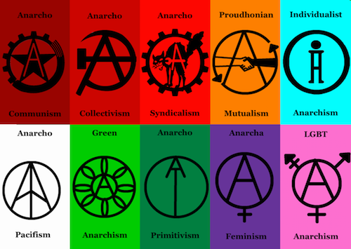 Logo Anarchy Us PNG - 33265