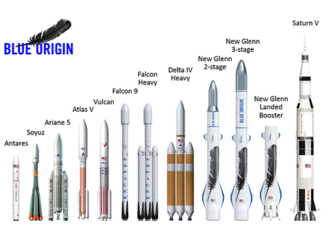 The BE-4 engine is in testing - Logo Blue Origin PNG