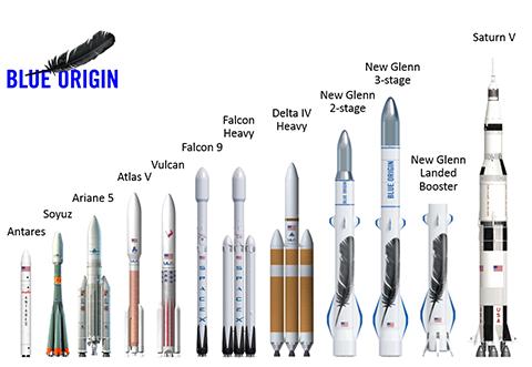 Logo Blue Origin PNG - 38903