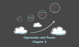 oppression - Lon Po Po PNG