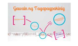 Copy of Filipino Presentation - Mabuting Gawain PNG