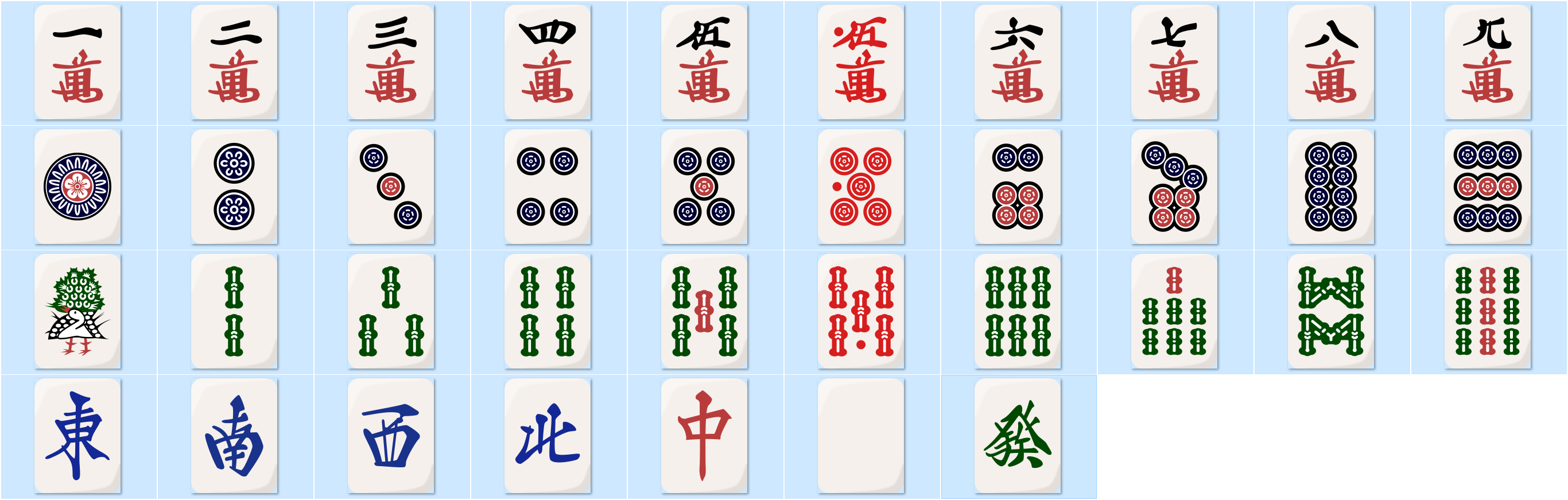 This repository contains vector graphics and PNG exports of riichi mahjong  tiles. The tiles are available in the regular and black variants. - Mah Jongg PNG