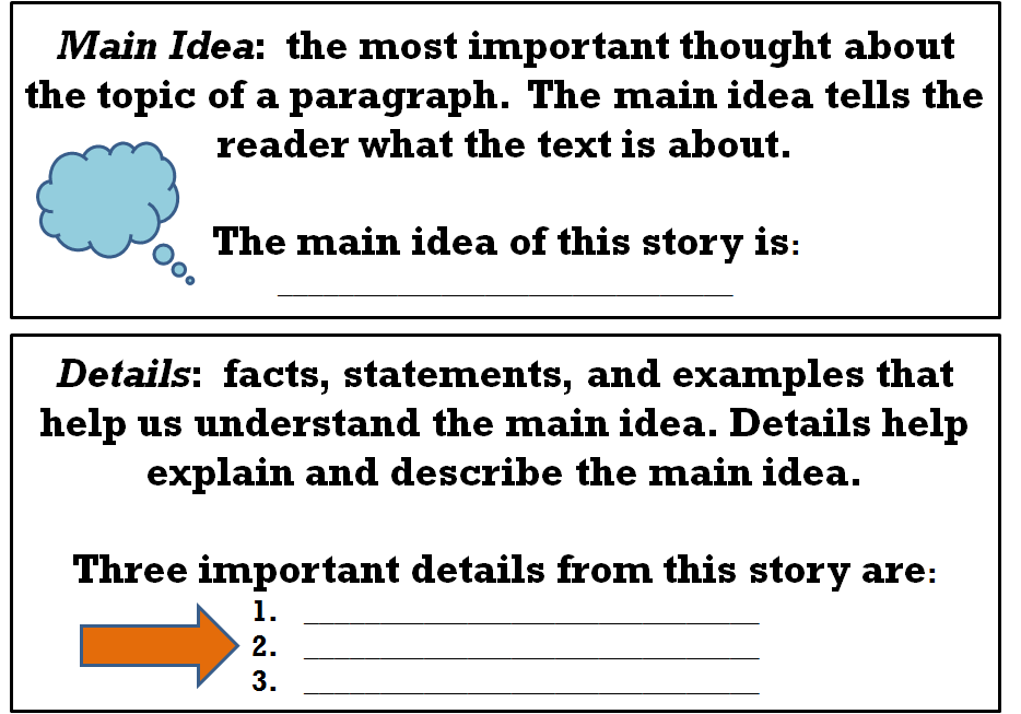 Main Idea And Details - Main Idea And Details PNG