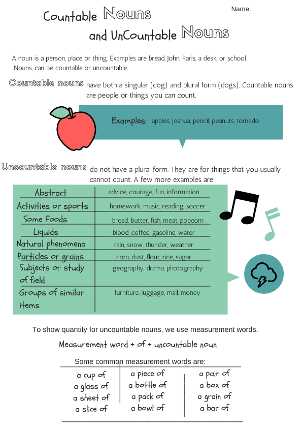 228 FREE Countable/Uncountable Nouns Worksheets: Teach Countable and Uncountable  Nouns with Style! - Mass Nouns PNG