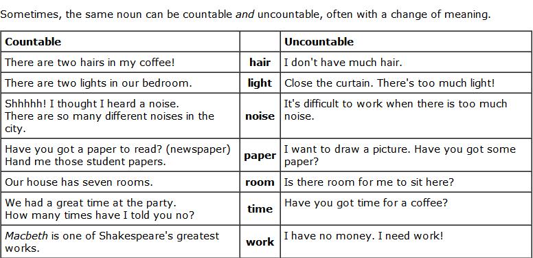 EXAMPLES - Mass Nouns PNG
