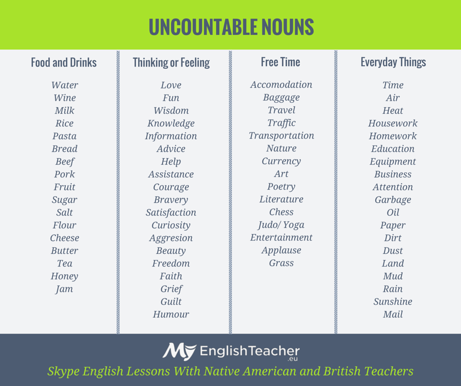 uncountable nouns - Mass Nouns PNG