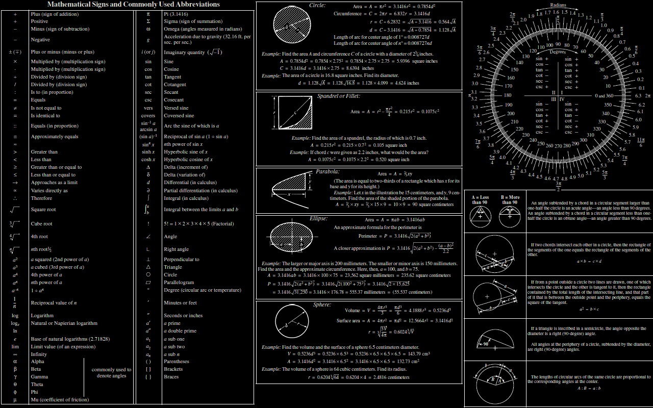 Full HDQ Pictures: Maths, 1280x800 - Maths HD PNG