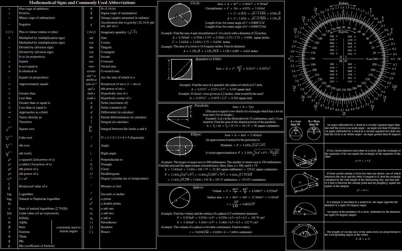 Maths HD PNG - 120083