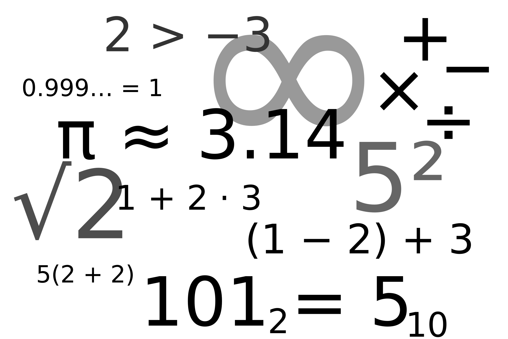 PlusPng pluspng.com School of Education math - PNG Math Black And White . - Maths Signs PNG