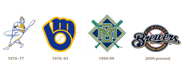 Milwaukee Brewers logo history - Milwaukee Brewers Logo Vector PNG