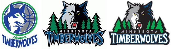 Minnesota Timberwolves logo history - Minnesota Timberwolves PNG