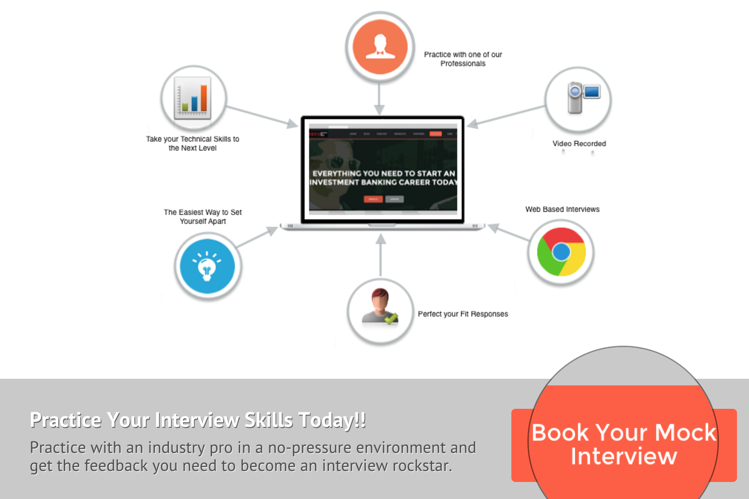 Book your mock interview by heading to the checkout page and submitting  your order. Once completed, one of our BreakingBayStreet professionals will  reach PlusPng.com  - Mock Interview PNG