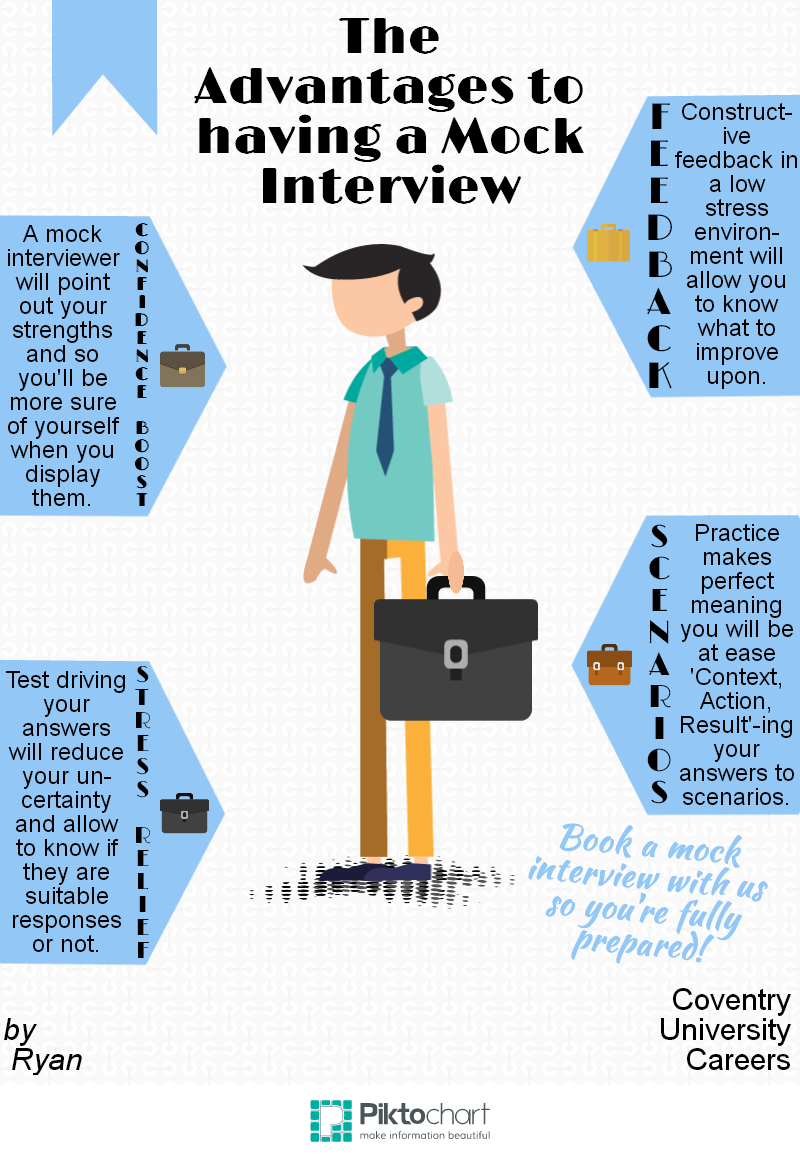 NSY - Mock Interview PNG