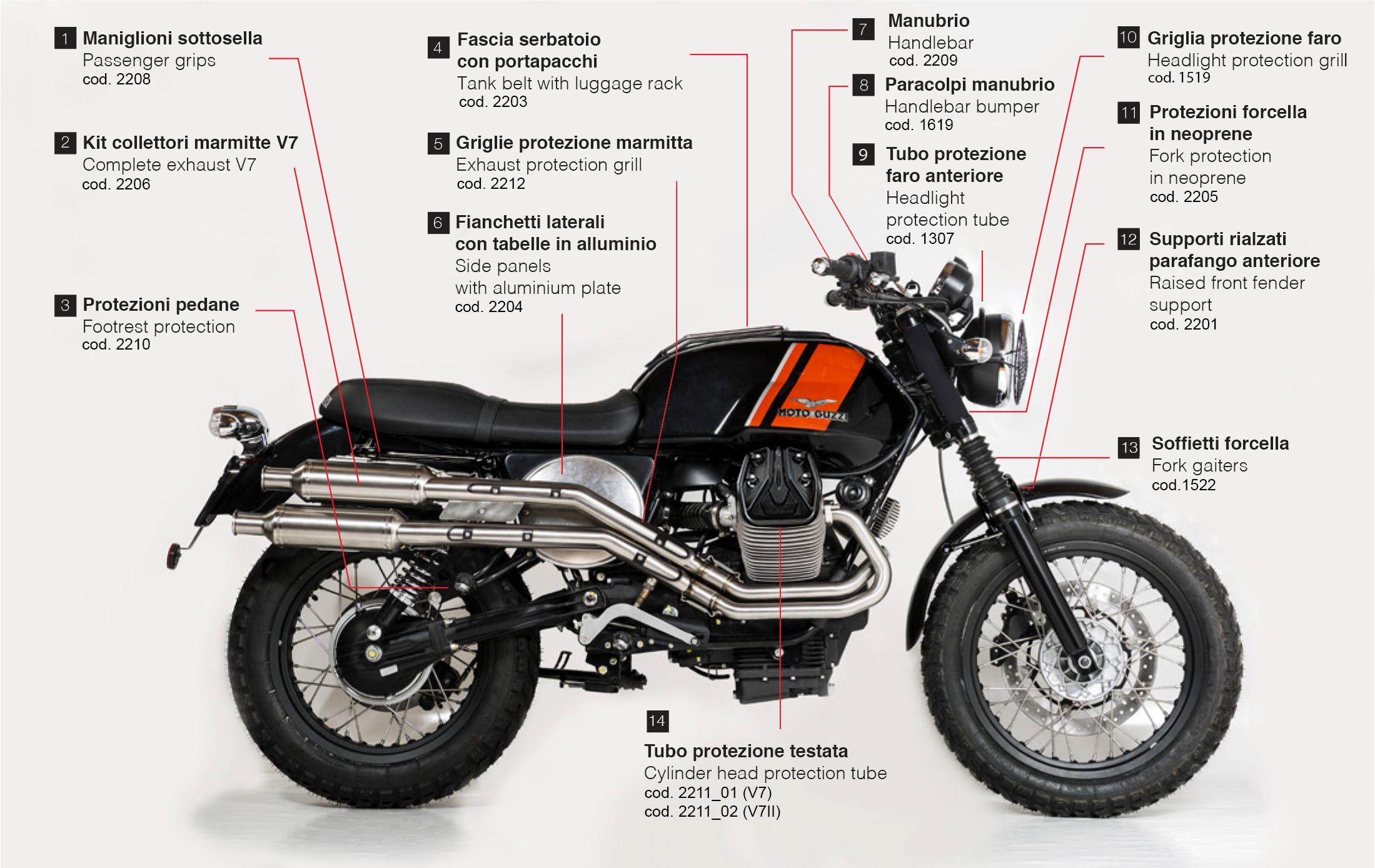 Moto Guzzi V7 II - Moto Guzzi PNG