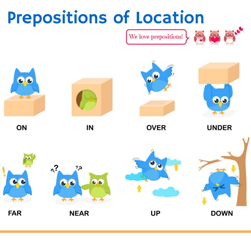 Near Preposition PNG - 74814