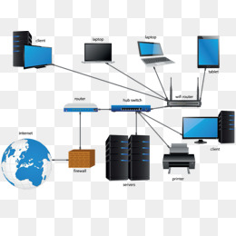 Networking PNG - 174220