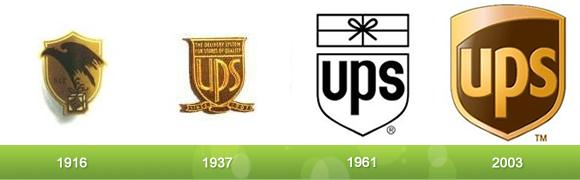 UPS-Logo-Evolution