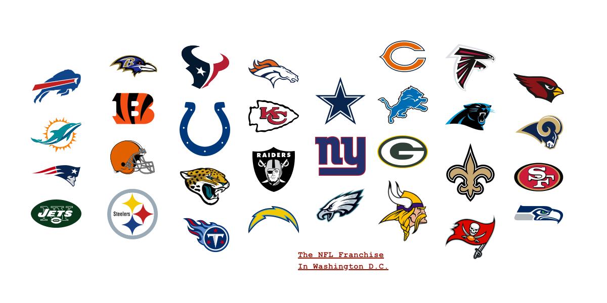 NFL Logos Redesigned asu2026