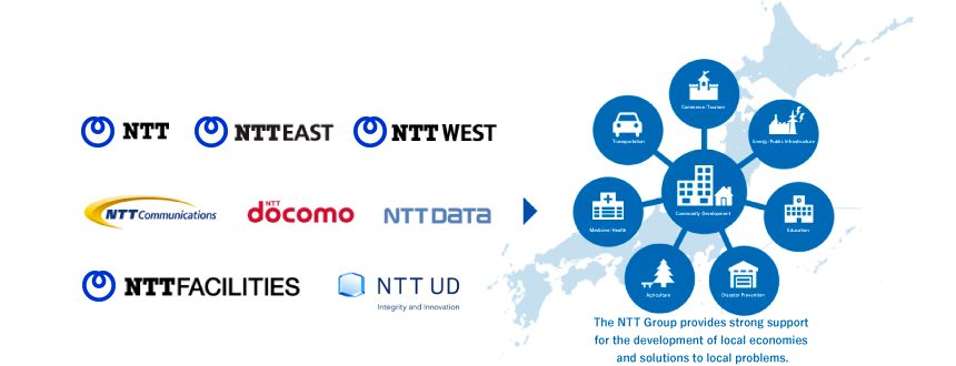 The NTT Group provides strong support for the development of local  economies and solutions to local - Ntt Group PNG