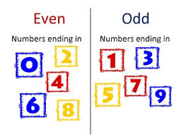 Odd And Even PNG