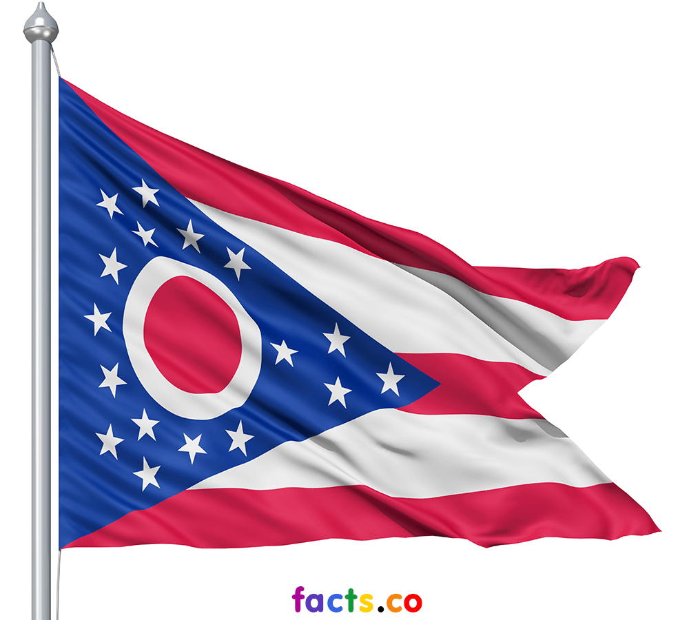 An error occurred. - Ohio Flag PNG