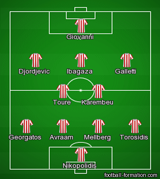 Olympiacos F.C. - Olympiacos Fc PNG