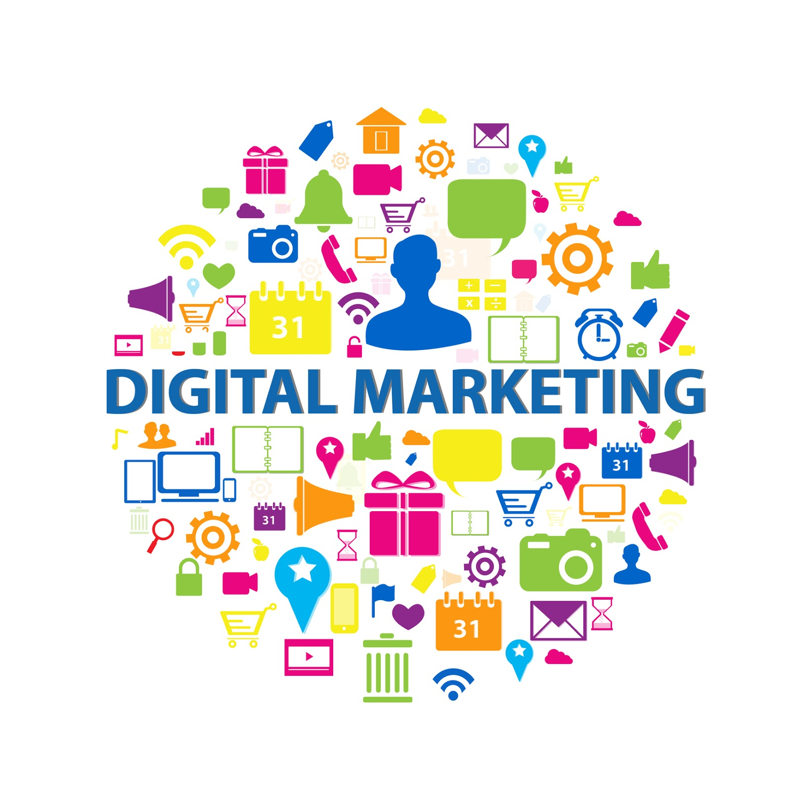 What is Digital Marketing? - Online Marketing PNG