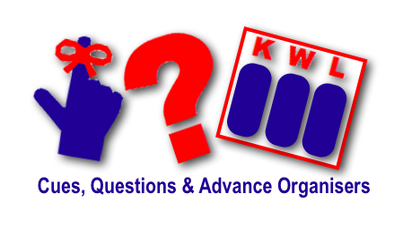 cues questions advance organisers with text.png - Organisers PNG