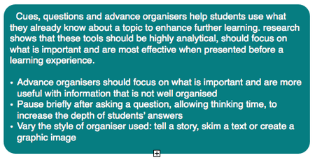 cues, questions and advance organisers.png - Organisers PNG