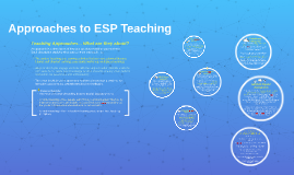 Copy of Copy of Approaches to ESP Teachi. - Pakikipagkaibigan PNG