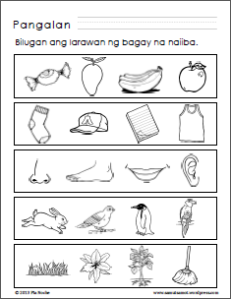 Parts Of The Body For Kids PNG Tagalog - 59295