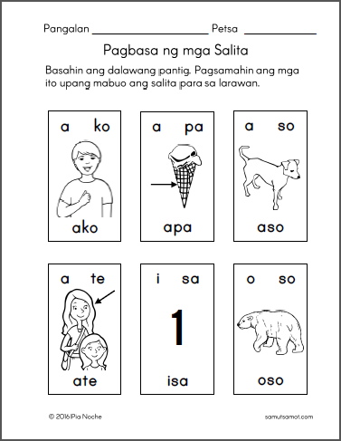 Parts Of The Body For Kids PNG Tagalog - 59289